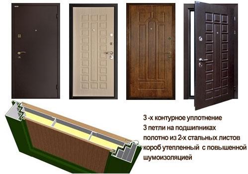 входные двери с повышенной шумоизоляцией