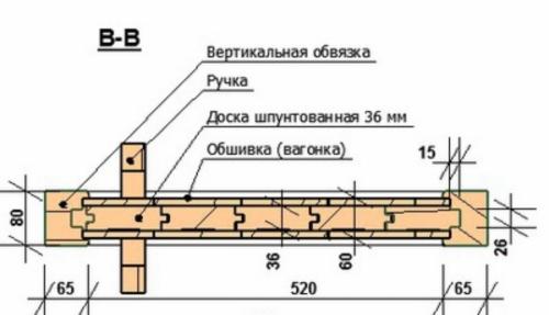 дверь в баню конструкция
