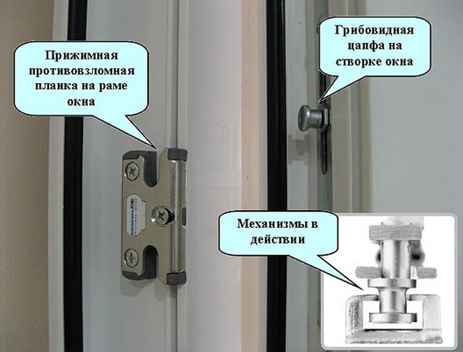 цапфа дверь фото